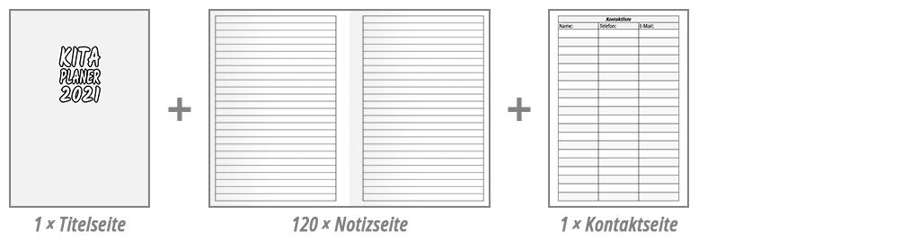 KiTa-Planer Notizen Beispiel
